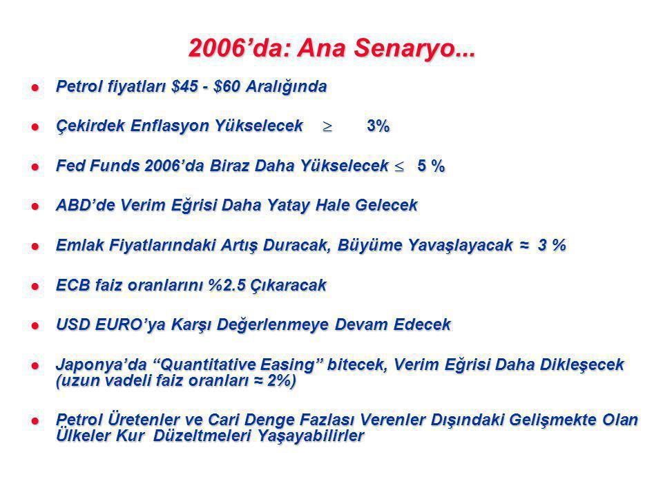 2006'da: Ana Senaryo...