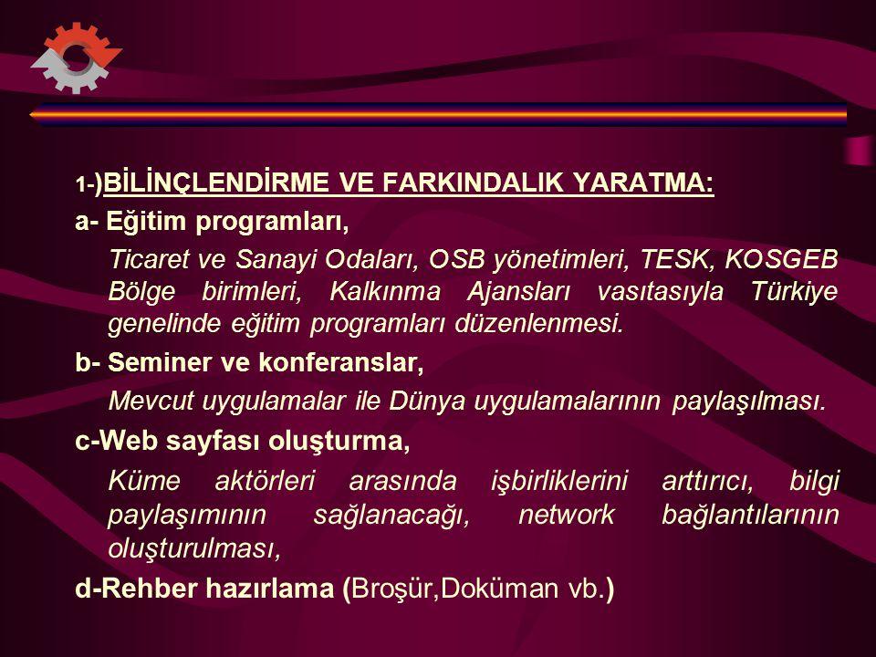 1- )BİLİNÇLENDİRME VE FARKINDALIK YARATMA: a- Eğitim programları, Ticaret ve Sanayi Odaları, OSB yönetimleri, TESK, KOSGEB Bölge birimleri, Kalkınma Ajansları vasıtasıyla Türkiye genelinde eğitim programları düzenlenmesi.