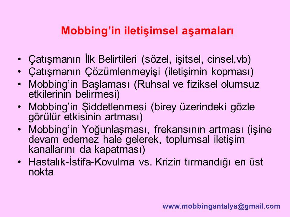 Mobbing'in iletişimsel aşamaları Çatışmanın İlk Belirtileri (sözel, işitsel, cinsel,vb) Çatışmanın Çözümlenmeyişi (iletişimin kopması) Mobbing'in Başlaması (Ruhsal ve fiziksel olumsuz etkilerinin belirmesi) Mobbing'in Şiddetlenmesi (birey üzerindeki gözle görülür etkisinin artması) Mobbing'in Yoğunlaşması, frekansının artması (işine devam edemez hale gelerek, toplumsal iletişim kanallarını da kapatması) Hastalık-İstifa-Kovulma vs.