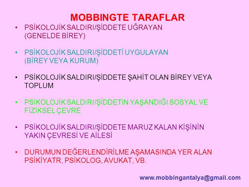 Anti mobbingte İletişim yaklaşımı Mobbing'de tarafları doğru belirleme ve doğru tespit, Mobbing sendromuna girmeme, Çözüme ilişkin yetkin ilgililere ulaşma, Sosyal çevrenin desteğini alma, Toplumsal bilinç düzeyini artırmaya yönelik girişimler, www.mobbingantalya@gmail.com