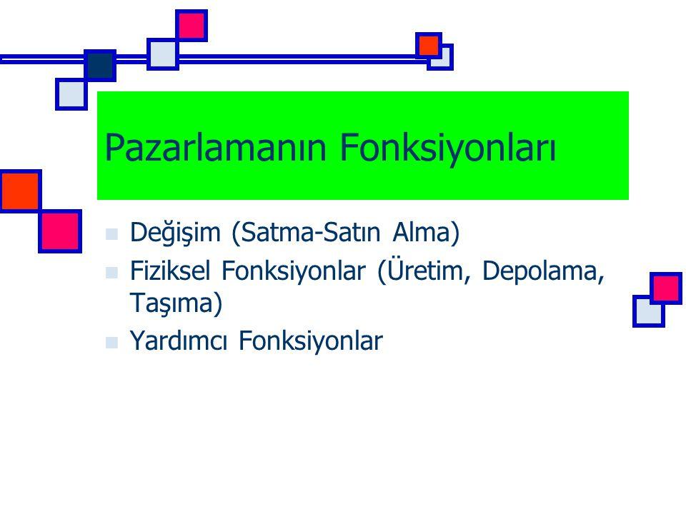 Pazarlamanın Fonksiyonları Değişim (Satma-Satın Alma) Fiziksel Fonksiyonlar (Üretim, Depolama, Taşıma) Yardımcı Fonksiyonlar