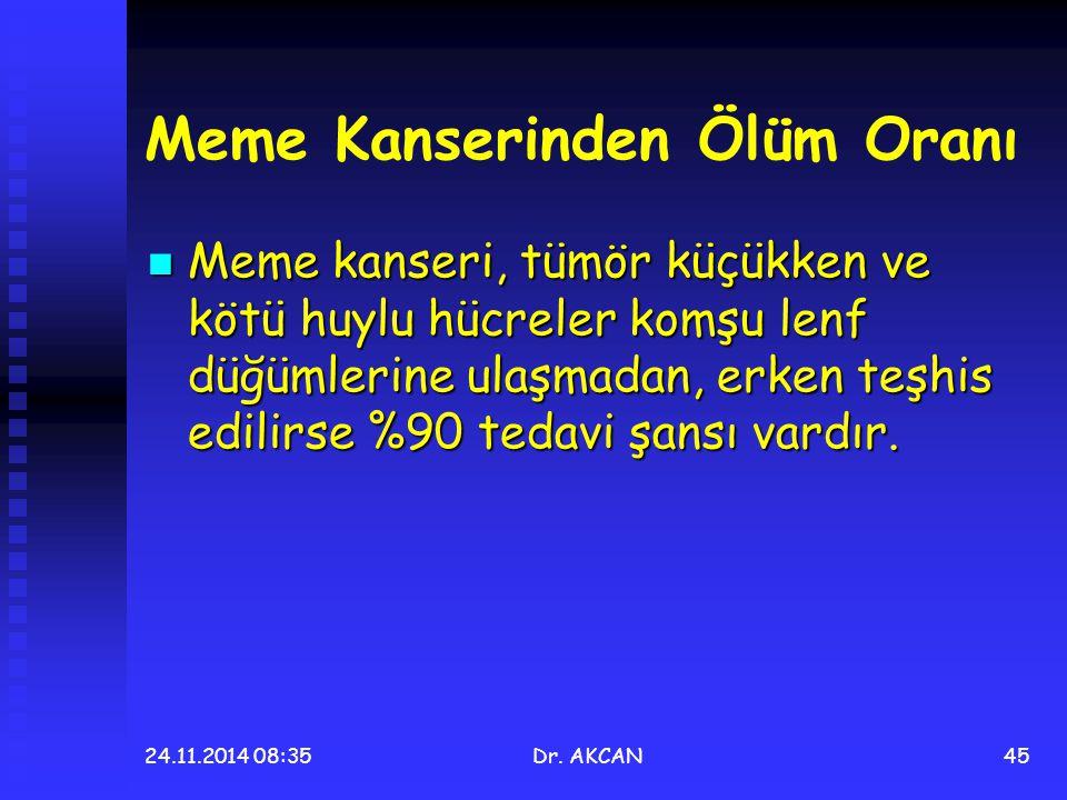 24.11.2014 08:36Dr. AKCAN45 Meme Kanserinden Ölüm Oranı Meme kanseri, tümör küçükken ve kötü huylu hücreler komşu lenf düğümlerine ulaşmadan, erken te