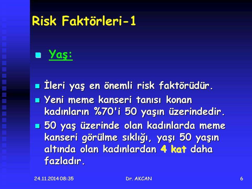 24.11.2014 08:36Dr. AKCAN6 Risk Faktörleri-1 Yaş: İleri yaş en önemli risk faktörüdür. İleri yaş en önemli risk faktörüdür. Yeni meme kanseri tanısı k