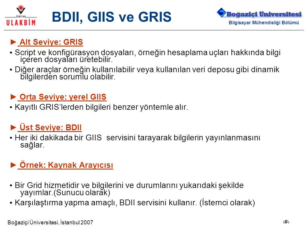 Boğaziçi Üniversitesi, İstanbul 2007 12 Bilgisayar Mühendisliği Bölümü BDII, GIIS ve GRIS ► Alt Seviye: GRIS ▪ Script ve konfigürasyon dosyaları, örne