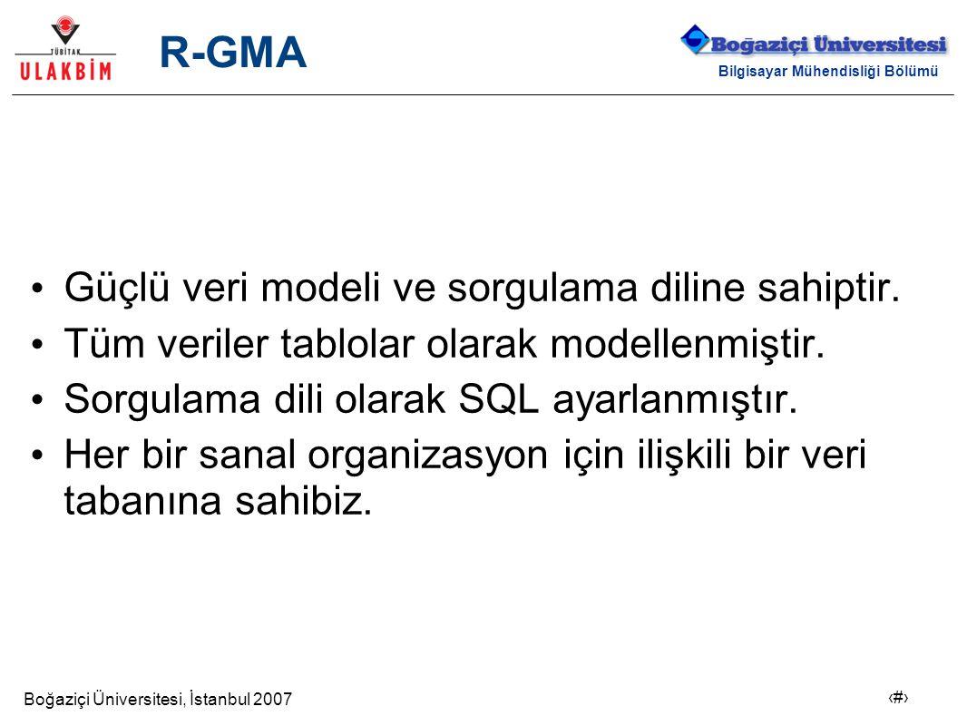 Boğaziçi Üniversitesi, İstanbul 2007 16 Bilgisayar Mühendisliği Bölümü R-GMA Güçlü veri modeli ve sorgulama diline sahiptir. Tüm veriler tablolar olar