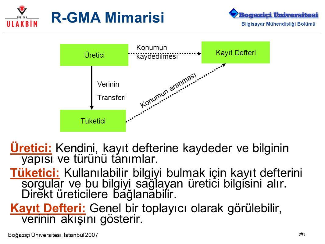 Boğaziçi Üniversitesi, İstanbul 2007 18 Bilgisayar Mühendisliği Bölümü R-GMA Mimarisi Üretici: Kendini, kayıt defterine kaydeder ve bilginin yapısı ve