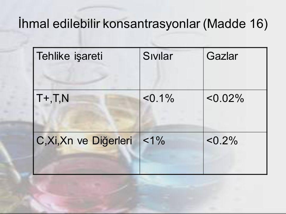 İhmal edilebilir konsantrasyonlar (Madde 16) Tehlike işaretiSıvılarGazlar T+,T,N<0.1%<0.02% C,Xi,Xn ve Diğerleri<1%<0.2%