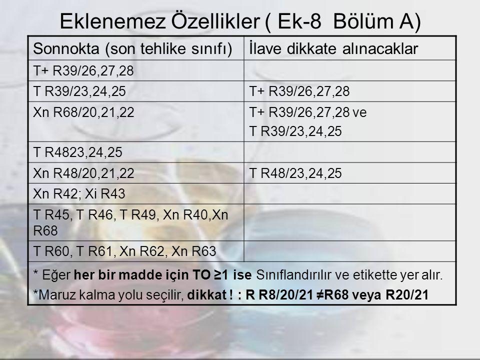 Eklenemez Özellikler ( Ek-8 Bölüm A) Sonnokta (son tehlike sınıfı)İlave dikkate alınacaklar T+ R39/26,27,28 T R39/23,24,25T+ R39/26,27,28 Xn R68/20,21,22T+ R39/26,27,28 ve T R39/23,24,25 T R4823,24,25 Xn R48/20,21,22T R48/23,24,25 Xn R42; Xi R43 T R45, T R46, T R49, Xn R40,Xn R68 T R60, T R61, Xn R62, Xn R63 * Eğer her bir madde için TO ≥1 ise Sınıflandırılır ve etikette yer alır.
