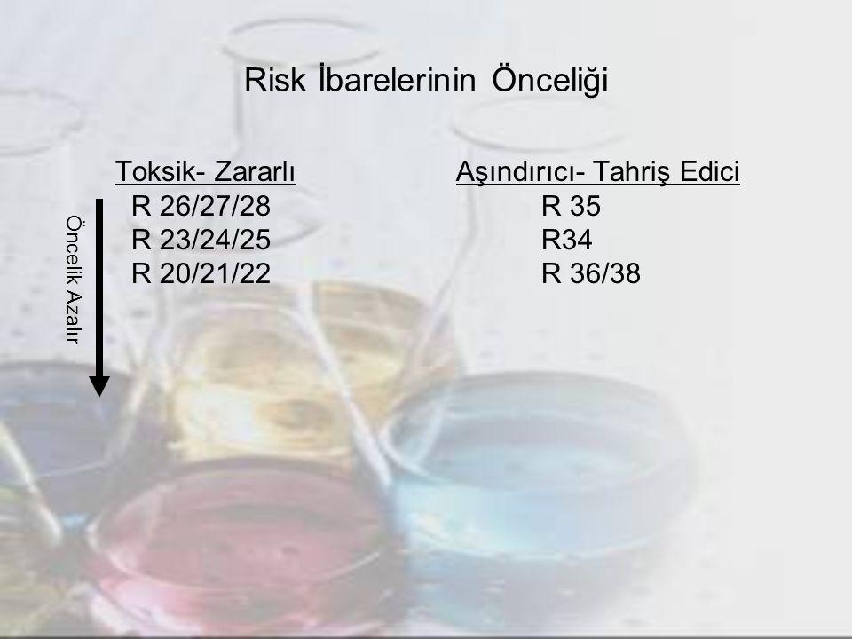 Risk İbarelerinin Önceliği Toksik- ZararlıAşındırıcı- Tahriş Edici R 26/27/28R 35 R 23/24/25R34 R 20/21/22R 36/38 Öncelik Azalır