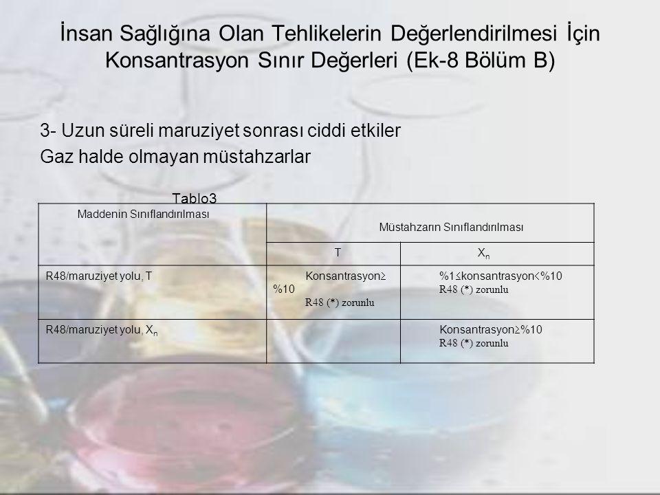 Çevreye olan tehlikelerin değerlendirilmesi için kullanılacak Konsantrasyon Sınır Değerleri (Ek-9 Bölüm B) 1- Sucul Ortamlar Tablo 3 Sucul toksisite Maddenin sınıflandırılması M ü stahzarın sınıflandırılması R52 R52 C n  %25 Tablo 4 Uzun s ü reli olumsuz etkiler Maddenin sınıflandırılması M ü stahzarın sınıflandırılması R53 R53 C n  %25 N, R50-53 C n  %25 N, R51-53 C n  %25 R52-53 C n  %25