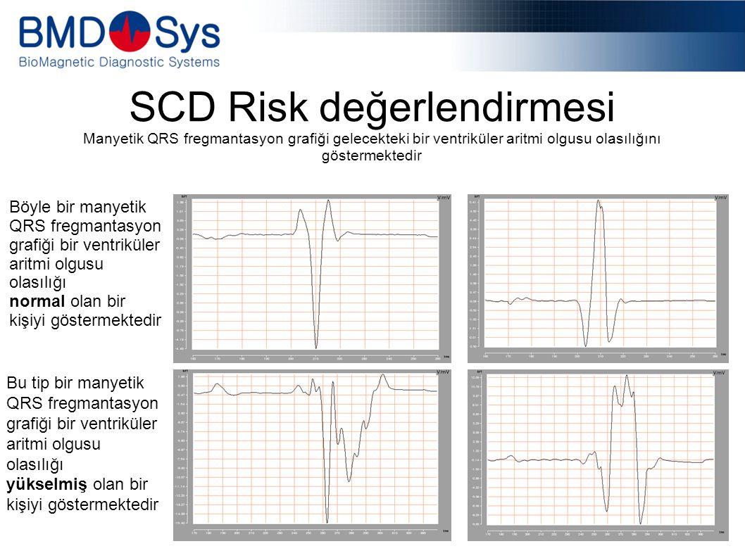 Böyle bir manyetik QRS fregmantasyon grafiği bir ventriküler aritmi olgusu olasılığı normal olan bir kişiyi göstermektedir SCD Risk değerlendirmesi Manyetik QRS fregmantasyon grafiği gelecekteki bir ventriküler aritmi olgusu olasılığını göstermektedir Bu tip bir manyetik QRS fregmantasyon grafiği bir ventriküler aritmi olgusu olasılığı yükselmiş olan bir kişiyi göstermektedir