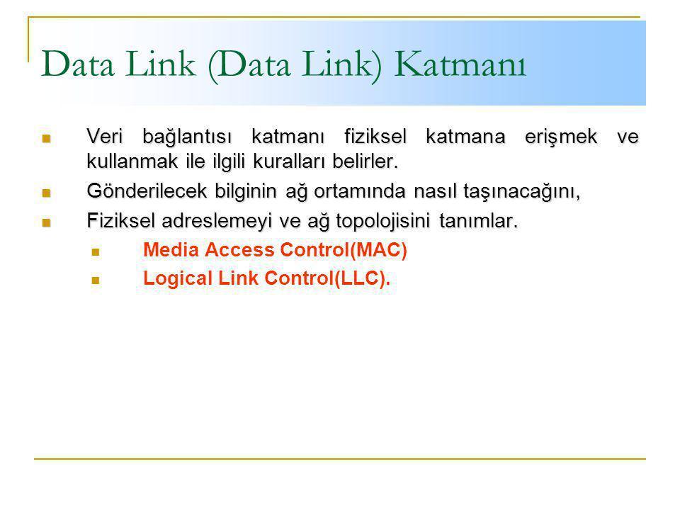 Data Link (Data Link) Katmanı Veri bağlantısı katmanı fiziksel katmana erişmek ve kullanmak ile ilgili kuralları belirler.