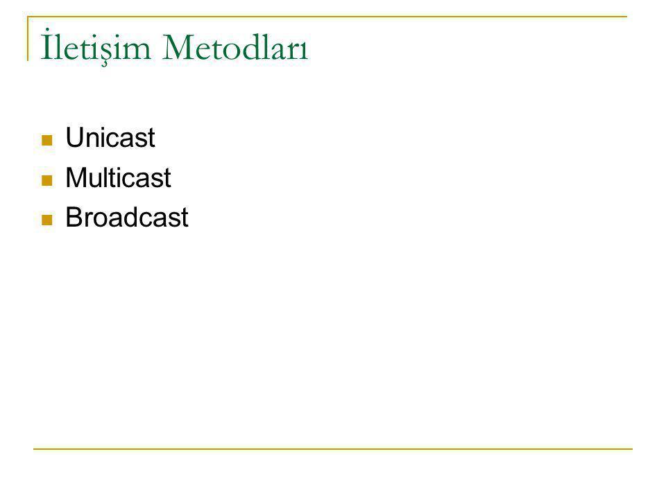 İletişim Metodları Unicast Multicast Broadcast
