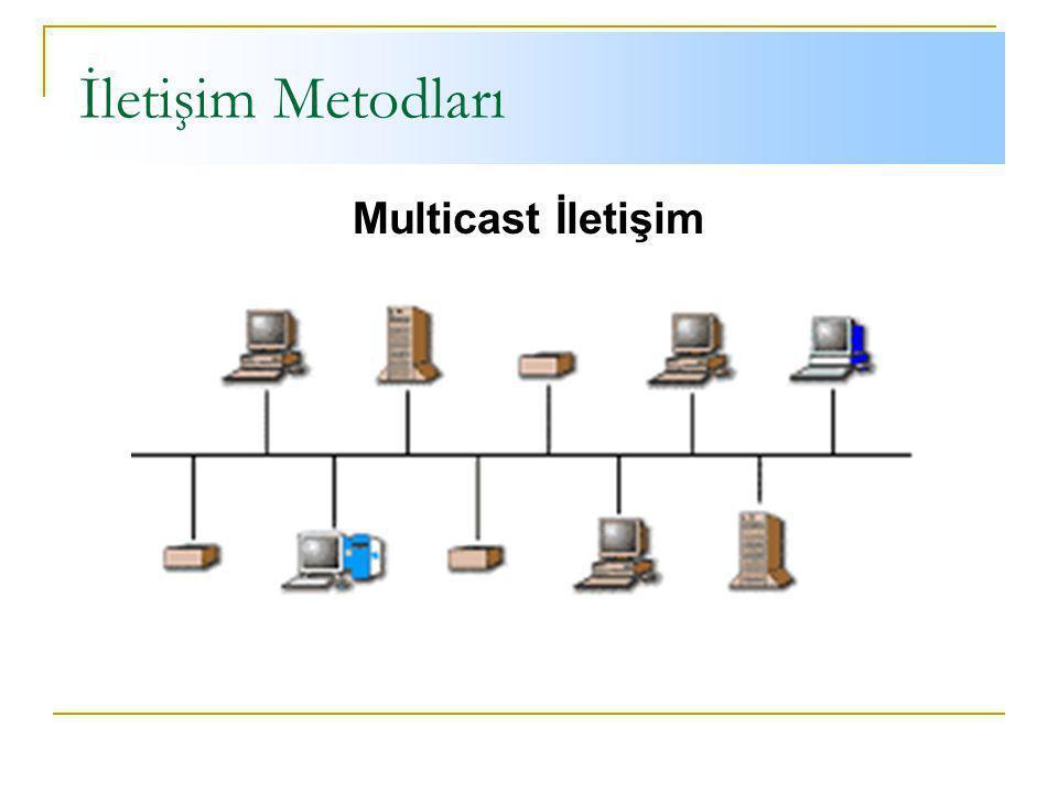 İletişim Metodları Multicast İletişim