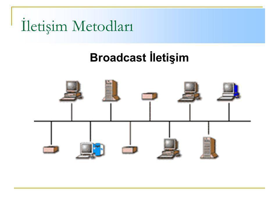 İletişim Metodları Broadcast İletişim