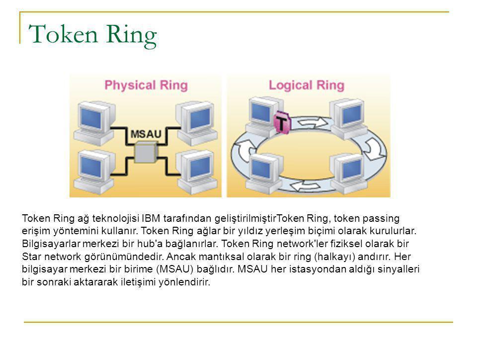 Token Ring Token Ring ağ teknolojisi IBM tarafından geliştirilmiştirToken Ring, token passing erişim yöntemini kullanır.