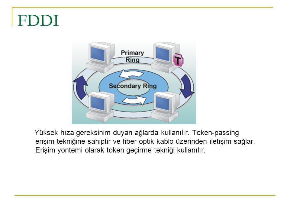 FDDI Yüksek hıza gereksinim duyan ağlarda kullanılır.