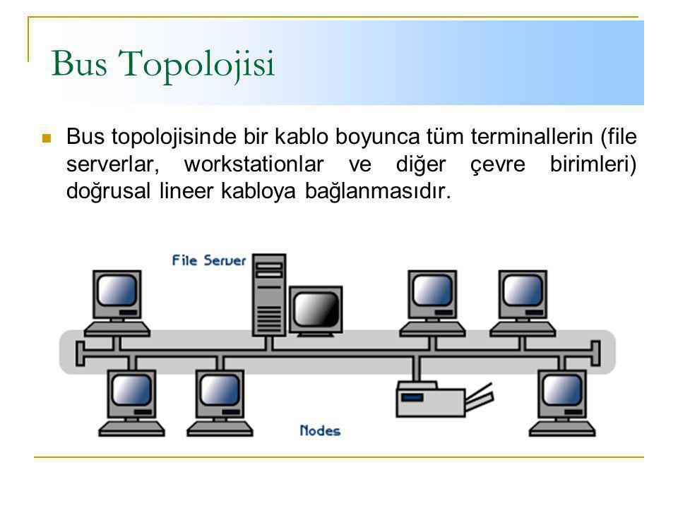 Bus Topolojisi Bus topolojisinde bir kablo boyunca tüm terminallerin (file serverlar, workstationlar ve diğer çevre birimleri) doğrusal lineer kabloya bağlanmasıdır.