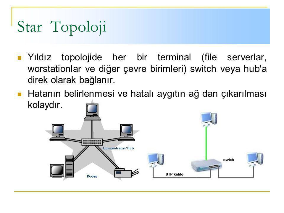 Star Topoloji Yıldız topolojide her bir terminal (file serverlar, worstationlar ve diğer çevre birimleri) switch veya hub a direk olarak bağlanır.