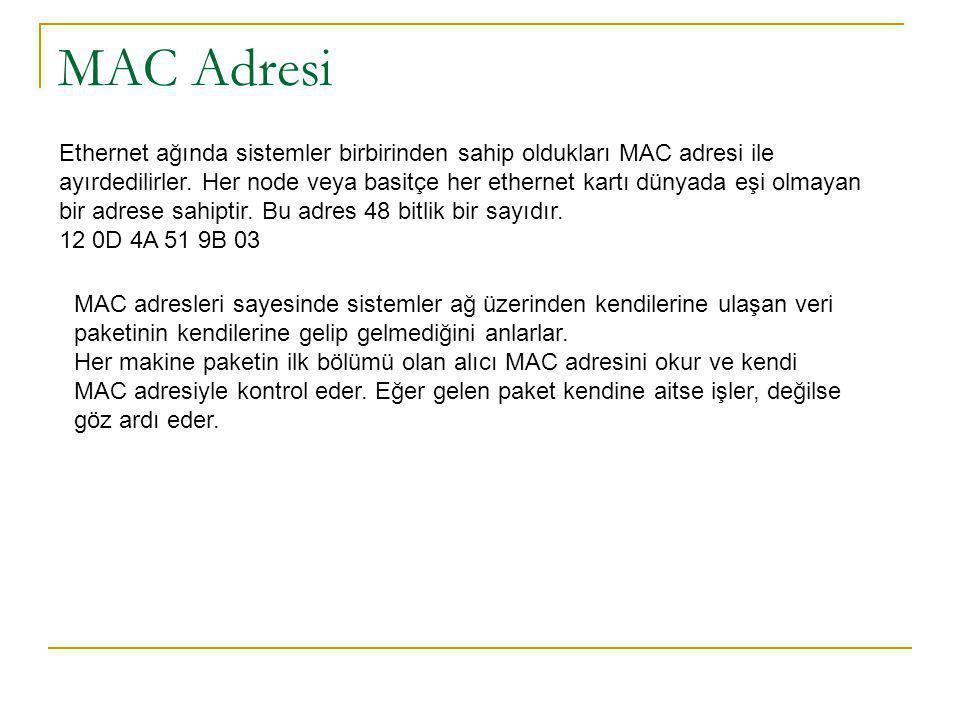 MAC Adresi Ethernet ağında sistemler birbirinden sahip oldukları MAC adresi ile ayırdedilirler.