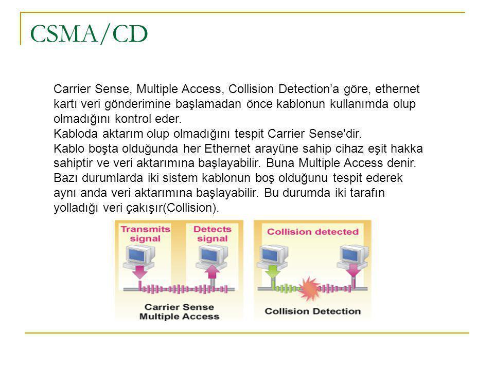 CSMA/CD Carrier Sense, Multiple Access, Collision Detection'a göre, ethernet kartı veri gönderimine başlamadan önce kablonun kullanımda olup olmadığını kontrol eder.