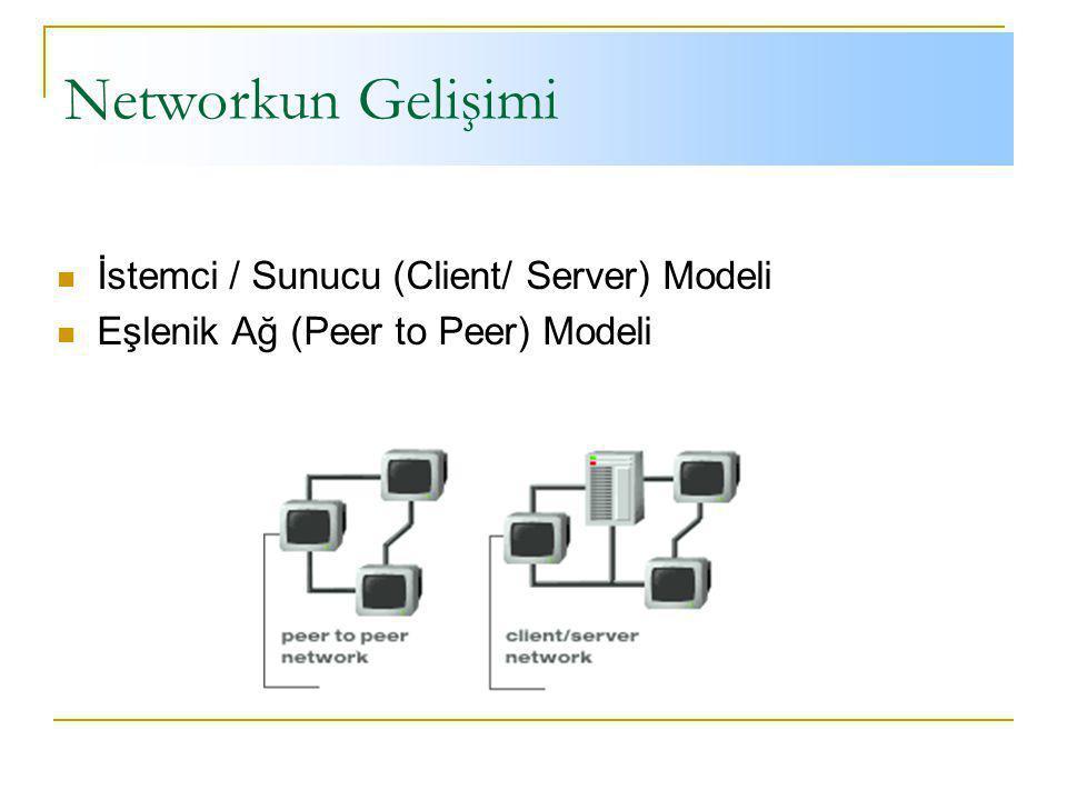 Networkun Gelişimi İstemci / Sunucu (Client/ Server) Modeli Eşlenik Ağ (Peer to Peer) Modeli
