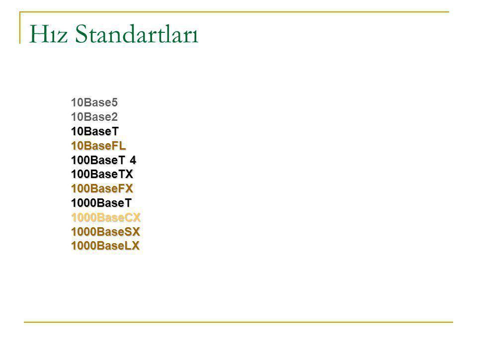 Hız Standartları 10Base5 10Base210BaseT10BaseFL 100BaseT 4 100BaseTX100BaseFX1000BaseT1000BaseCX1000BaseSX1000BaseLX
