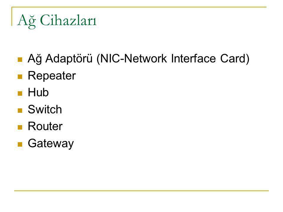 Ağ Cihazları Ağ Adaptörü (NIC-Network Interface Card) Repeater Hub Switch Router Gateway