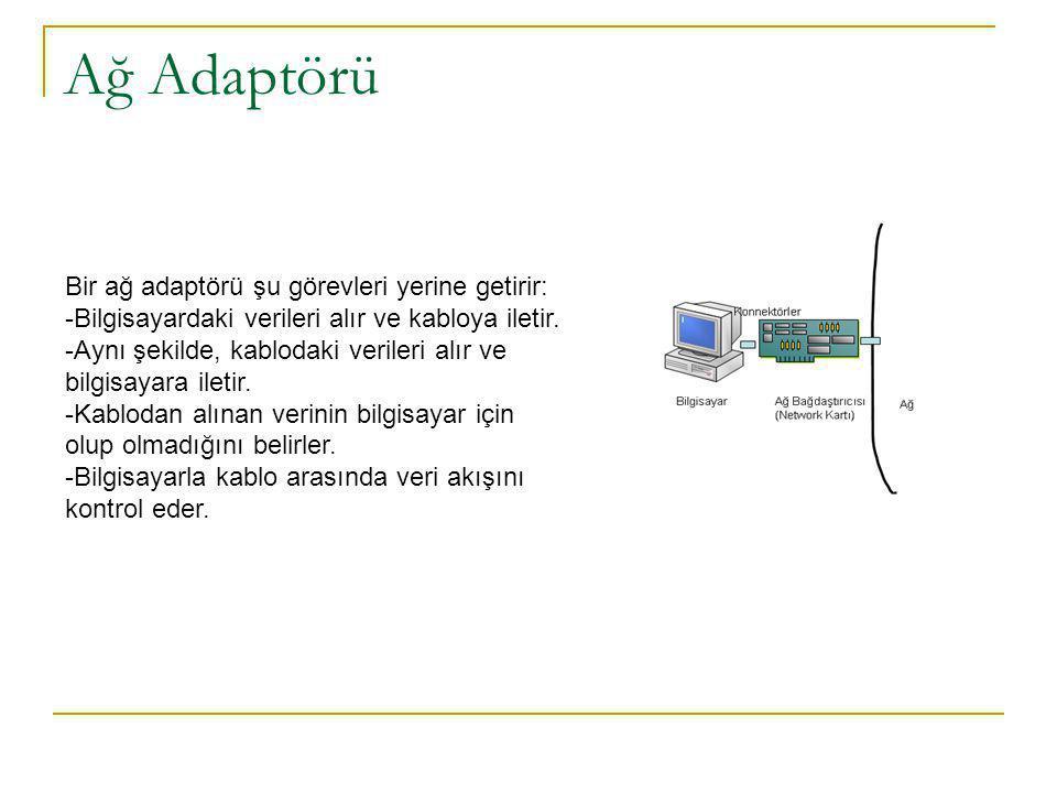 Ağ Adaptörü Bir ağ adaptörü şu görevleri yerine getirir: -Bilgisayardaki verileri alır ve kabloya iletir.