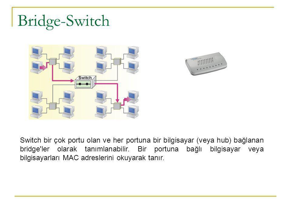 Bridge-Switch Switch bir çok portu olan ve her portuna bir bilgisayar (veya hub) bağlanan bridge ler olarak tanımlanabilir.