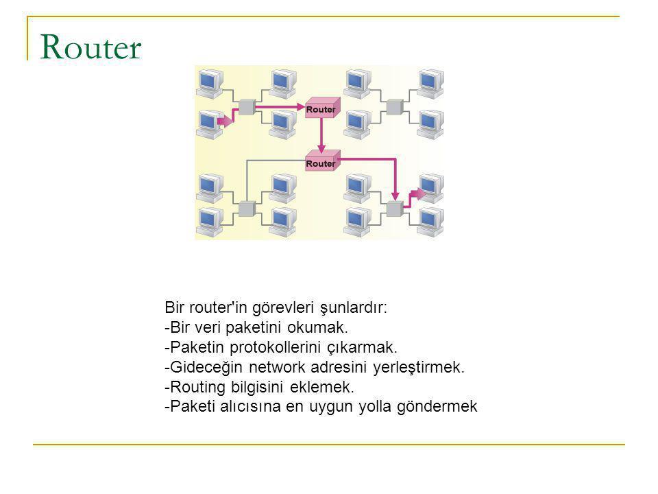 Router Bir router in görevleri şunlardır: -Bir veri paketini okumak.