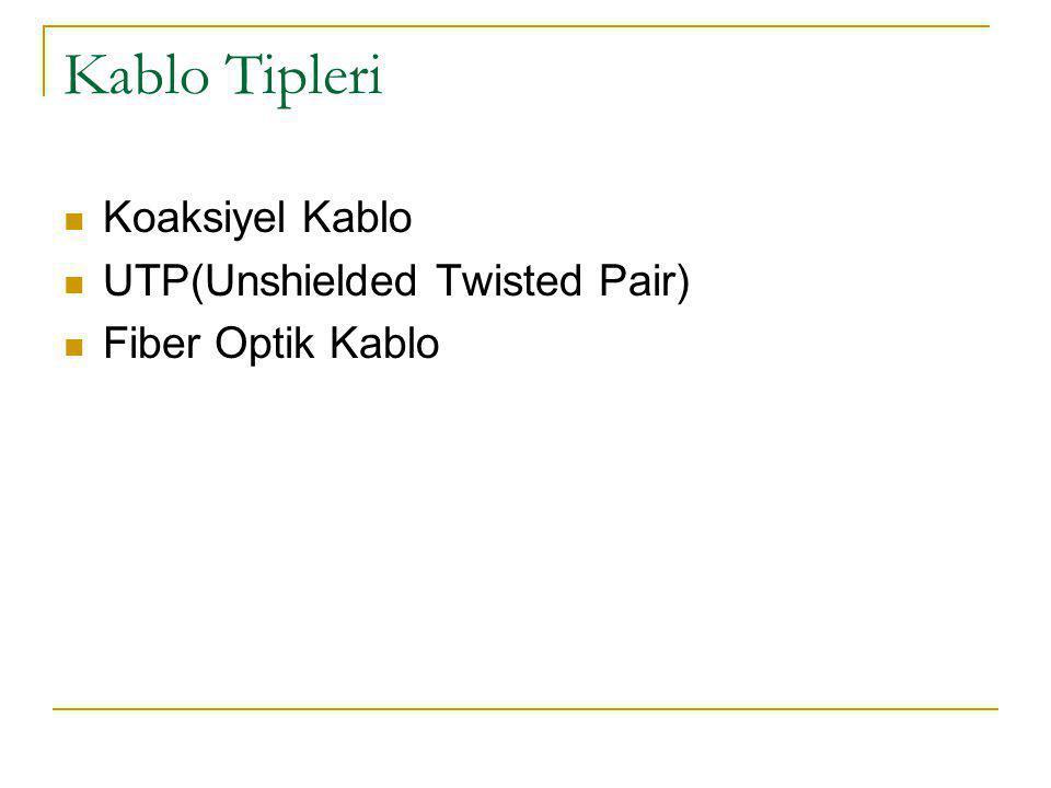 Kablo Tipleri Koaksiyel Kablo UTP(Unshielded Twisted Pair) Fiber Optik Kablo