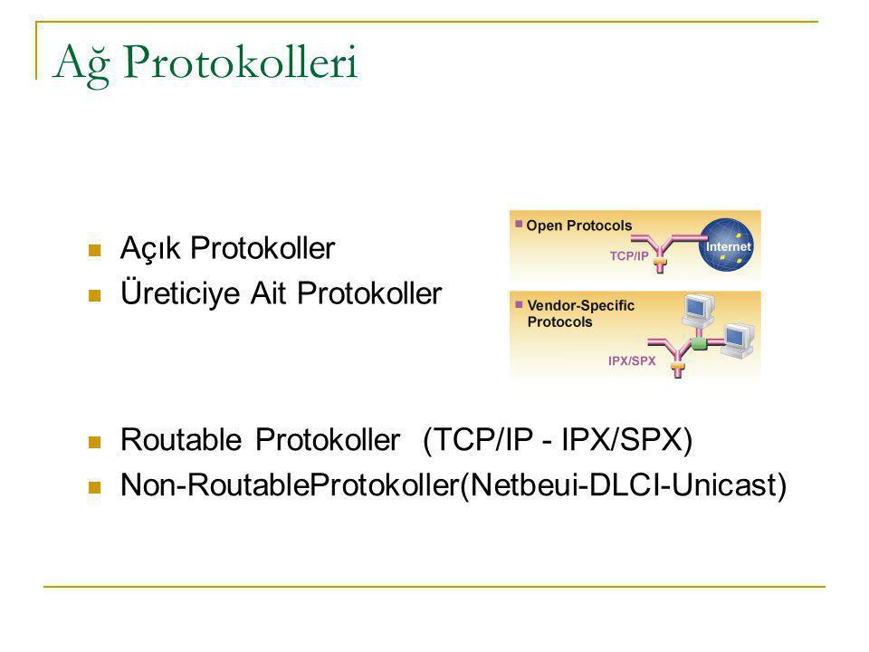 Ağ Protokolleri Açık Protokoller Üreticiye Ait Protokoller Routable Protokoller (TCP/IP - IPX/SPX) Non-RoutableProtokoller(Netbeui-DLCI-Unicast)