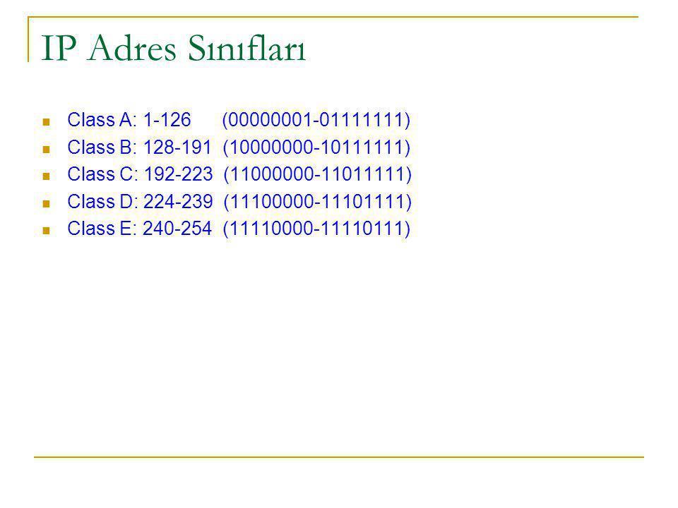 IP Adres Sınıfları Class A: 1-126 (00000001-01111111) Class B: 128-191 (10000000-10111111) Class C: 192-223 (11000000-11011111) Class D: 224-239 (11100000-11101111) Class E: 240-254 (11110000-11110111)