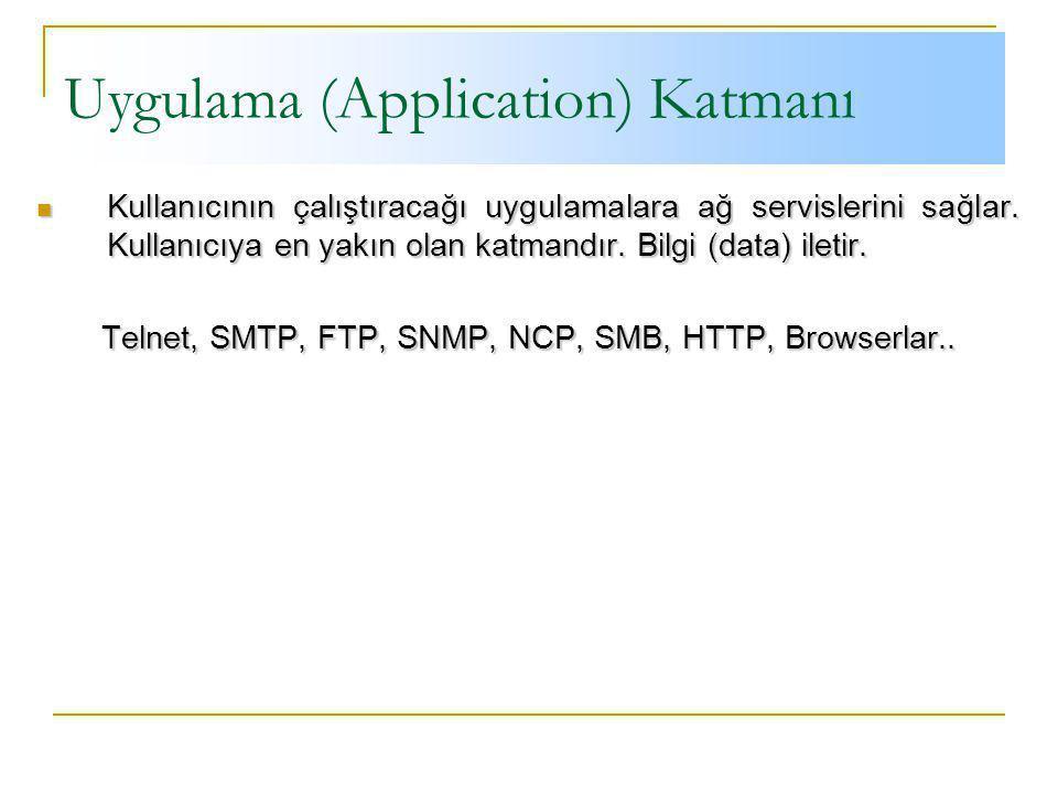 Uygulama (Application) Katmanı Kullanıcının çalıştıracağı uygulamalara ağ servislerini sağlar.