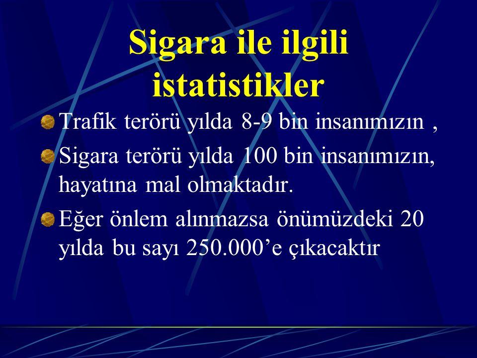 Sigara ile ilgili istatistikler Trafik terörü yılda 8-9 bin insanımızın, Sigara terörü yılda 100 bin insanımızın, hayatına mal olmaktadır.