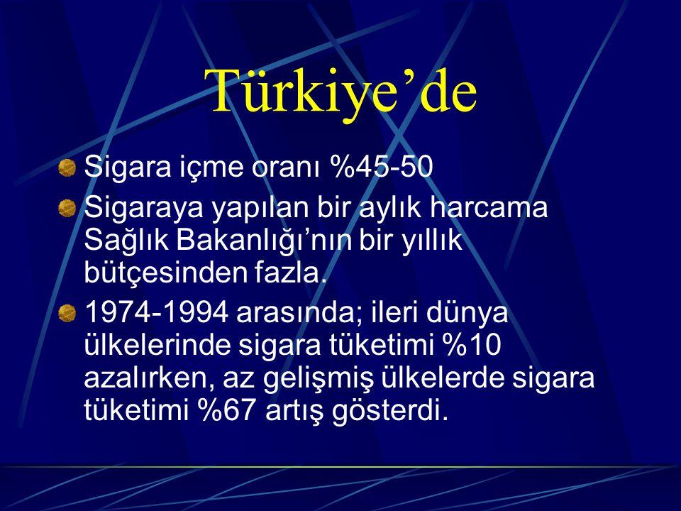 Türkiye'de Sigara içme oranı %45-50 Sigaraya yapılan bir aylık harcama Sağlık Bakanlığı'nın bir yıllık bütçesinden fazla.
