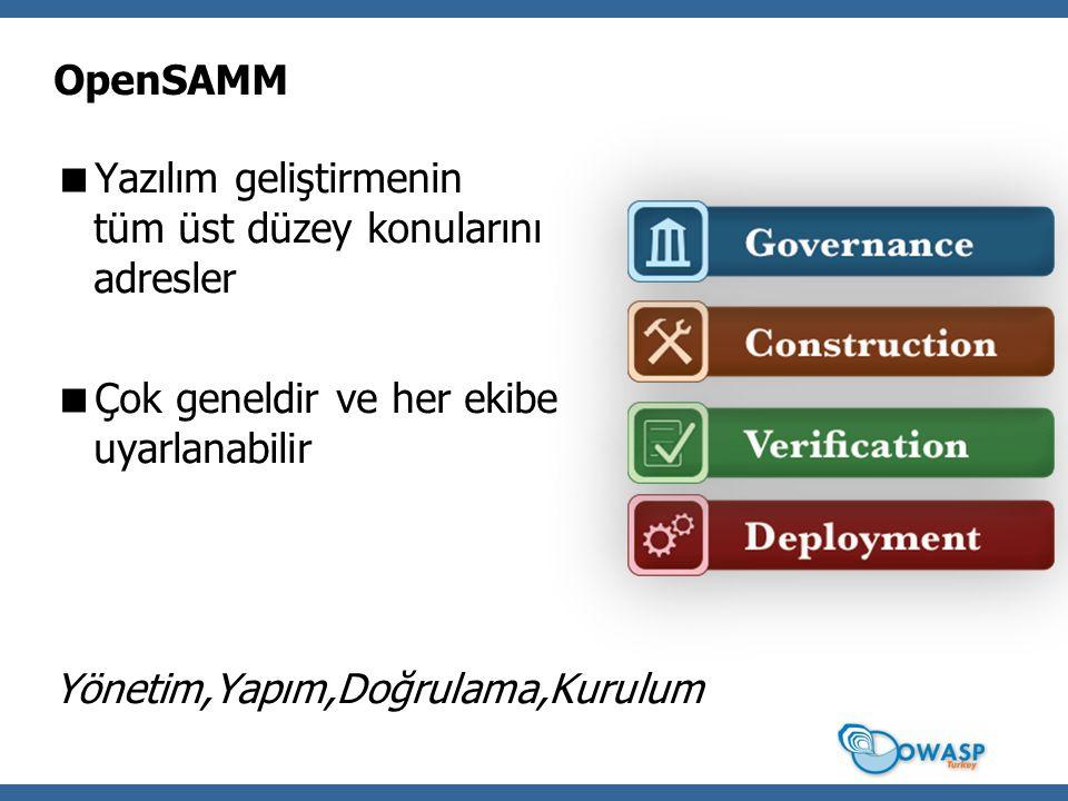 OpenSAMM  Yazılım geliştirmenin tüm üst düzey konularını adresler  Çok geneldir ve her ekibe uyarlanabilir Yönetim,Yapım,Doğrulama,Kurulum