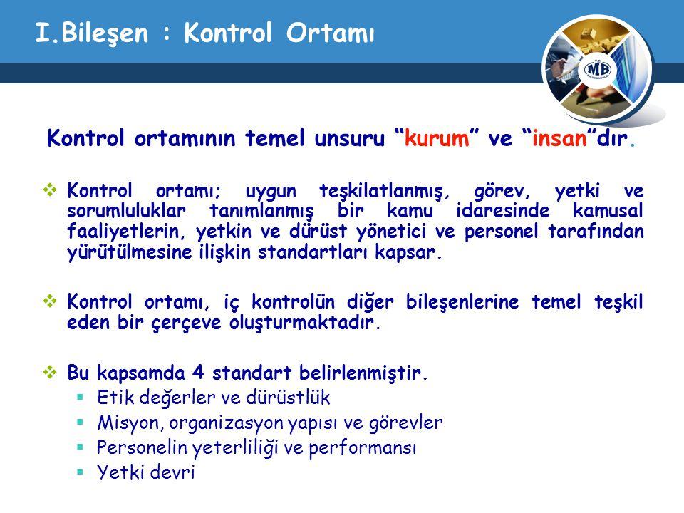 """I.Bileşen : Kontrol Ortamı Kontrol ortamının temel unsuru """"kurum"""" ve """"insan""""dır.  Kontrol ortamı; uygun teşkilatlanmış, görev, yetki ve sorumluluklar"""