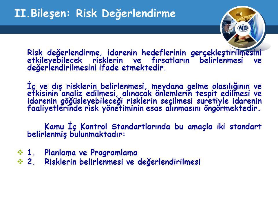 II.Bileşen: Risk Değerlendirme Risk değerlendirme, idarenin hedeflerinin gerçekleştirilmesini etkileyebilecek risklerin ve fırsatların belirlenmesi ve