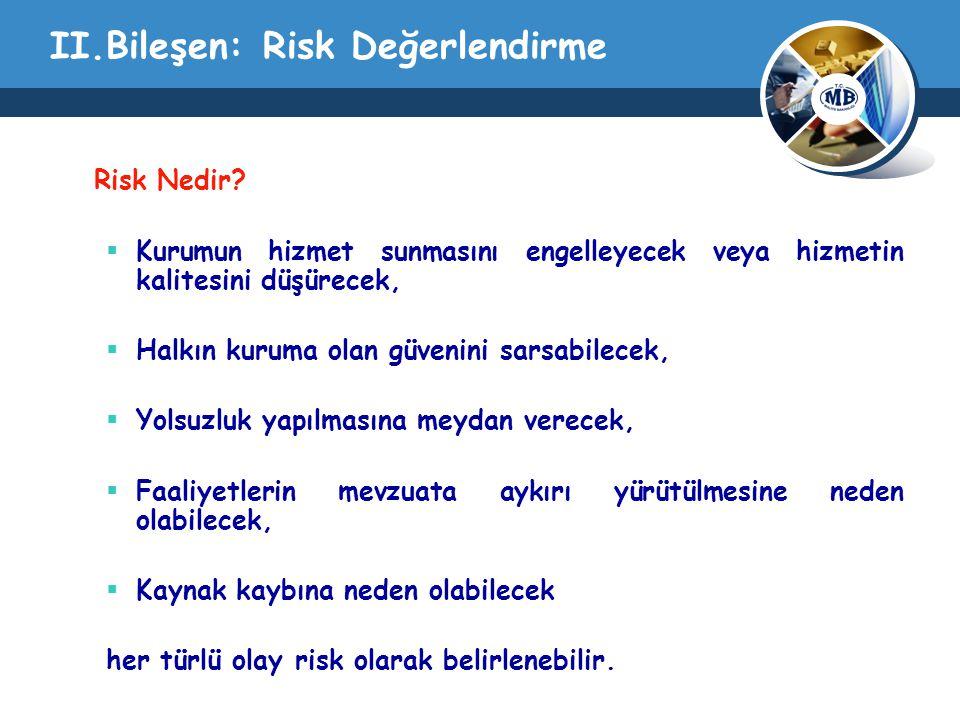 II.Bileşen: Risk Değerlendirme Risk Nedir?  Kurumun hizmet sunmasını engelleyecek veya hizmetin kalitesini düşürecek,  Halkın kuruma olan güvenini s