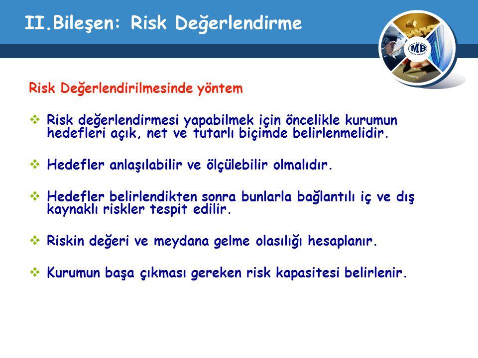 II.Bileşen: Risk Değerlendirme Risk Değerlendirilmesinde yöntem  Risk değerlendirmesi yapabilmek için öncelikle kurumun hedefleri açık, net ve tutarl