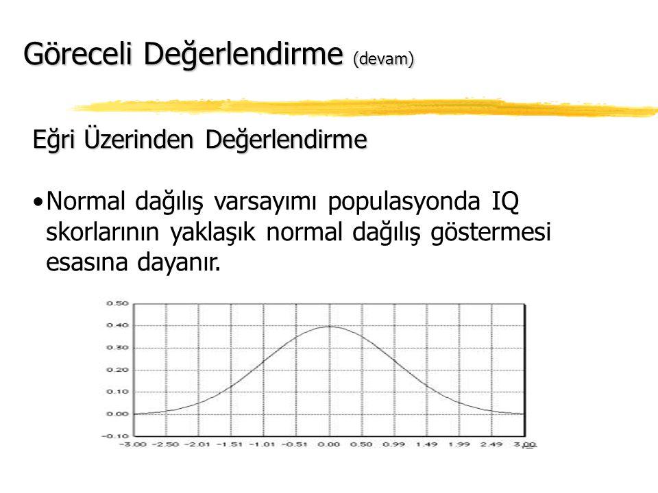 Eğri Üzerinden Değerlendirme Normal dağılış varsayımı populasyonda IQ skorlarının yaklaşık normal dağılış göstermesi esasına dayanır.