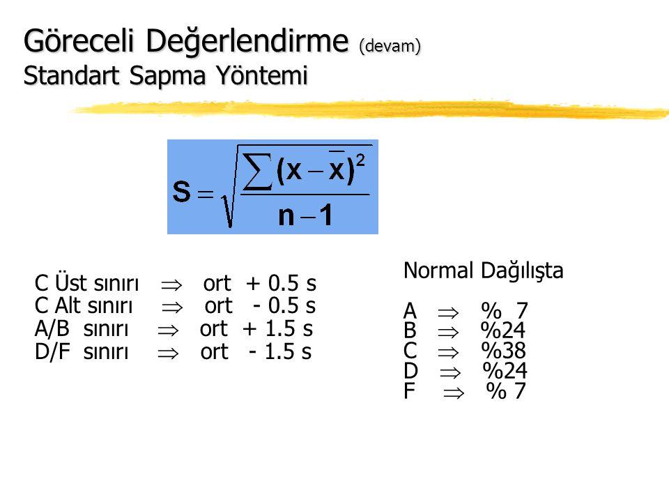 Standart Sapma Yöntemi C Üst sınırı  ort + 0.5 s C Alt sınırı  ort - 0.5 s A/B sınırı  ort + 1.5 s D/F sınırı  ort - 1.5 s Normal Dağılışta A  % 7 B  %24 C  %38 D  %24 F  % 7