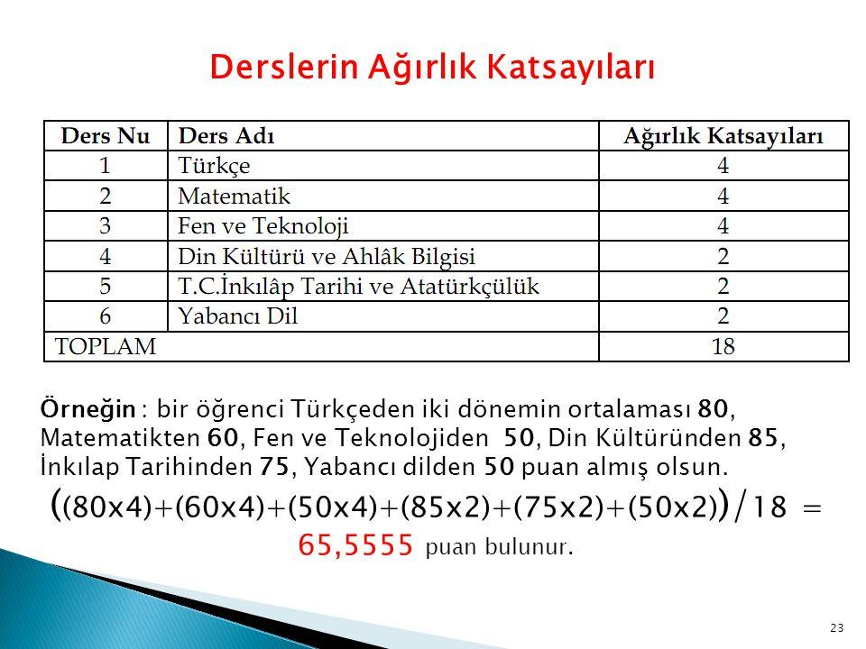 23 Derslerin Ağırlık Katsayıları Örneğin : bir öğrenci Türkçeden iki dönemin ortalaması 80, Matematikten 60, Fen ve Teknolojiden 50, Din Kültüründen 8