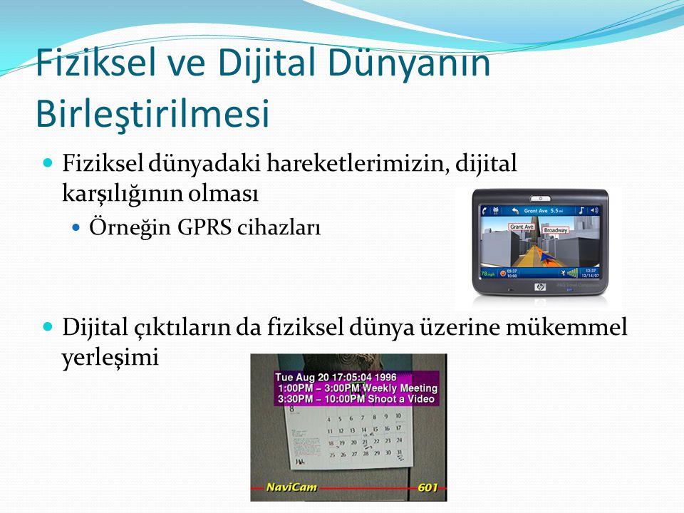 Fiziksel ve Dijital Dünyanın Birleştirilmesi Fiziksel dünyadaki hareketlerimizin, dijital karşılığının olması Örneğin GPRS cihazları Dijital çıktıları