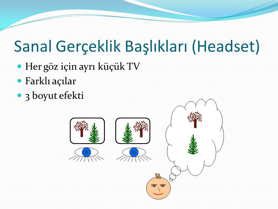 Sanal Gerçeklik Başlıkları (Headset) Her göz için ayrı küçük TV Farklı açılar 3 boyut efekti