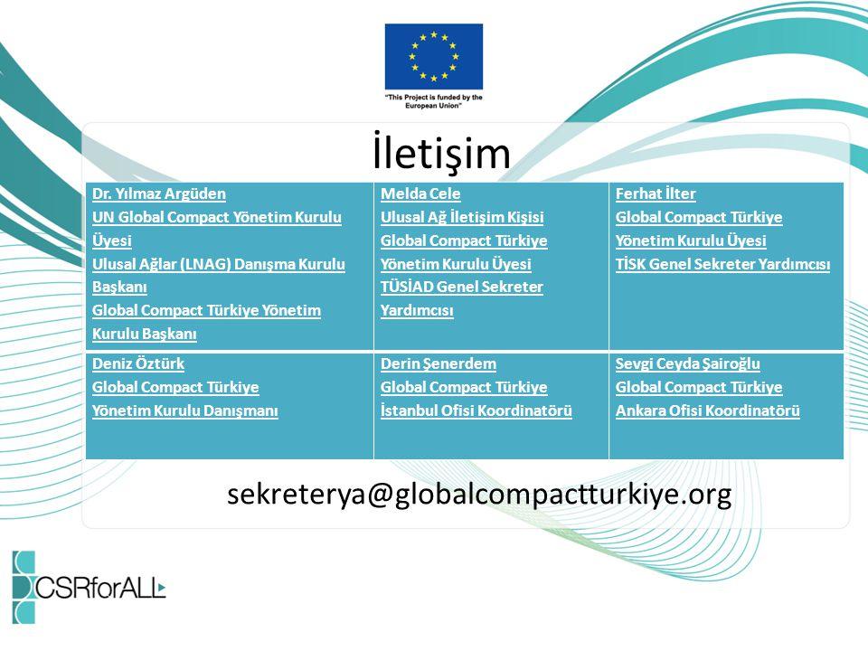 İletişim Dr. Yılmaz Argüden UN Global Compact Yönetim Kurulu Üyesi Ulusal Ağlar (LNAG) Danışma Kurulu Başkanı Global Compact Türkiye Yönetim Kurulu Ba