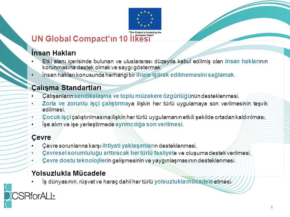 4 UN Global Compact'ın 10 İlkesi İnsan Hakları Etki alanı içerisinde bulunan ve uluslararası düzeyde kabul edilmiş olan insan haklarının korunmasına d