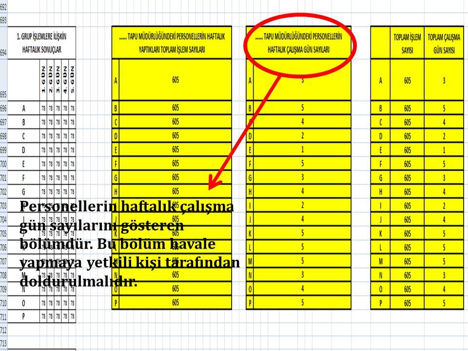 Personellerin haftalık çalışma gün sayılarını gösteren bölümdür.